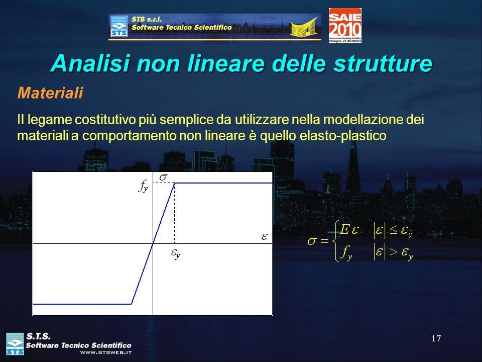 17 Analisi non lineare delle strutture Materiali Il legame costitutivo più semplice da utilizzare nella modellazione dei materiali a comportamento non