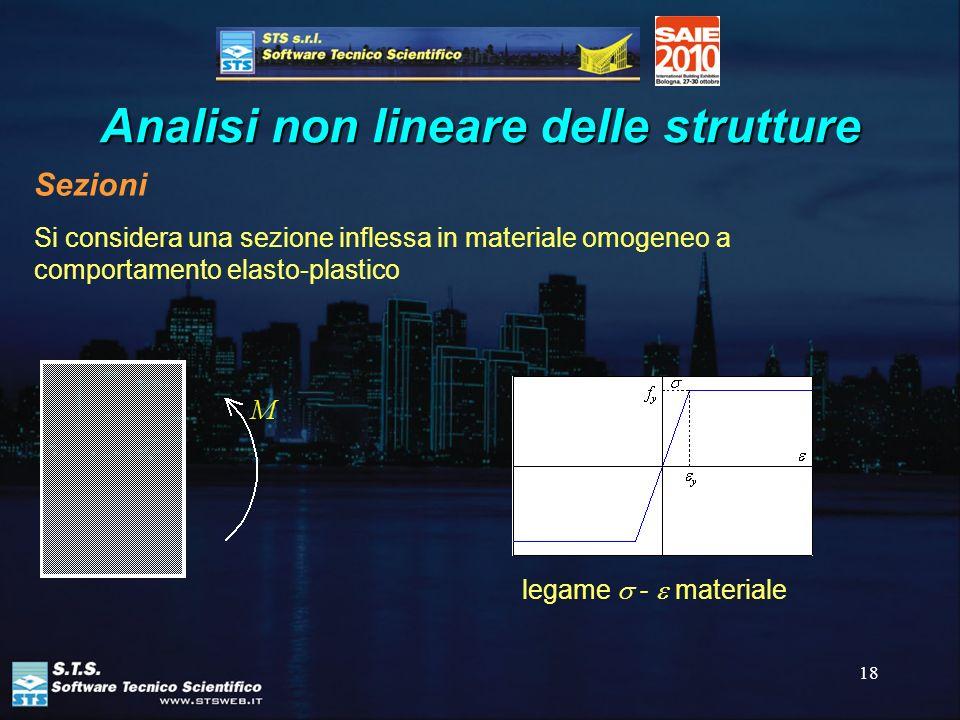 18 Analisi non lineare delle strutture Sezioni Si considera una sezione inflessa in materiale omogeneo a comportamento elasto-plastico legame - materi