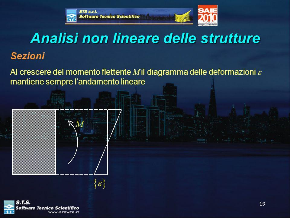 19 Analisi non lineare delle strutture Sezioni Al crescere del momento flettente M il diagramma delle deformazioni mantiene sempre landamento lineare