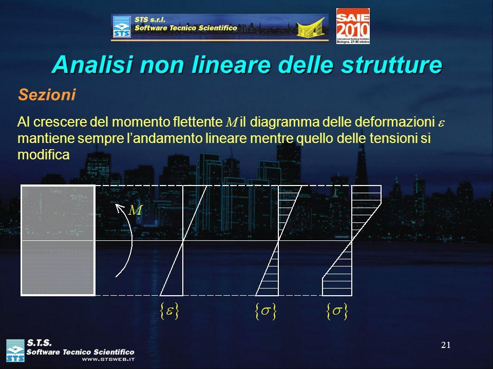 21 Analisi non lineare delle strutture Sezioni Al crescere del momento flettente M il diagramma delle deformazioni mantiene sempre landamento lineare