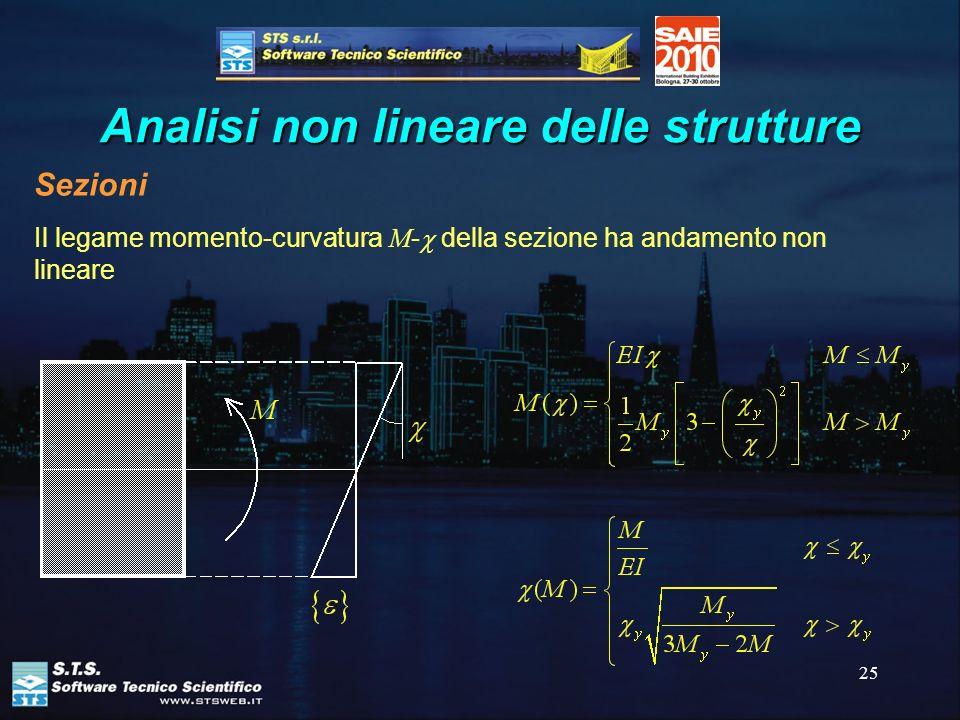 25 Analisi non lineare delle strutture Sezioni Il legame momento-curvatura M - della sezione ha andamento non lineare
