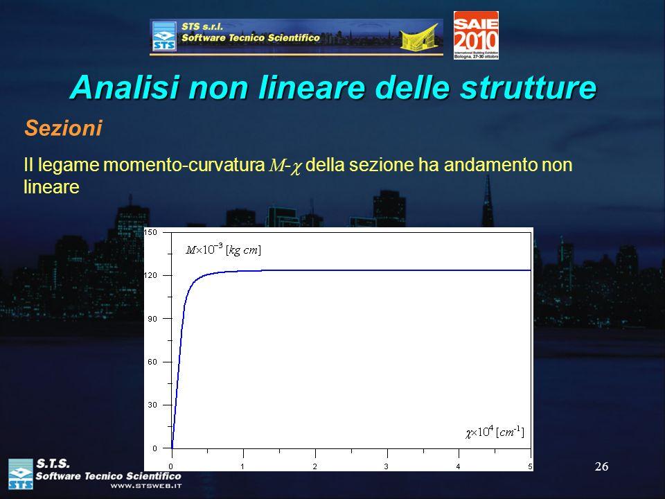 26 Analisi non lineare delle strutture Sezioni Il legame momento-curvatura M - della sezione ha andamento non lineare