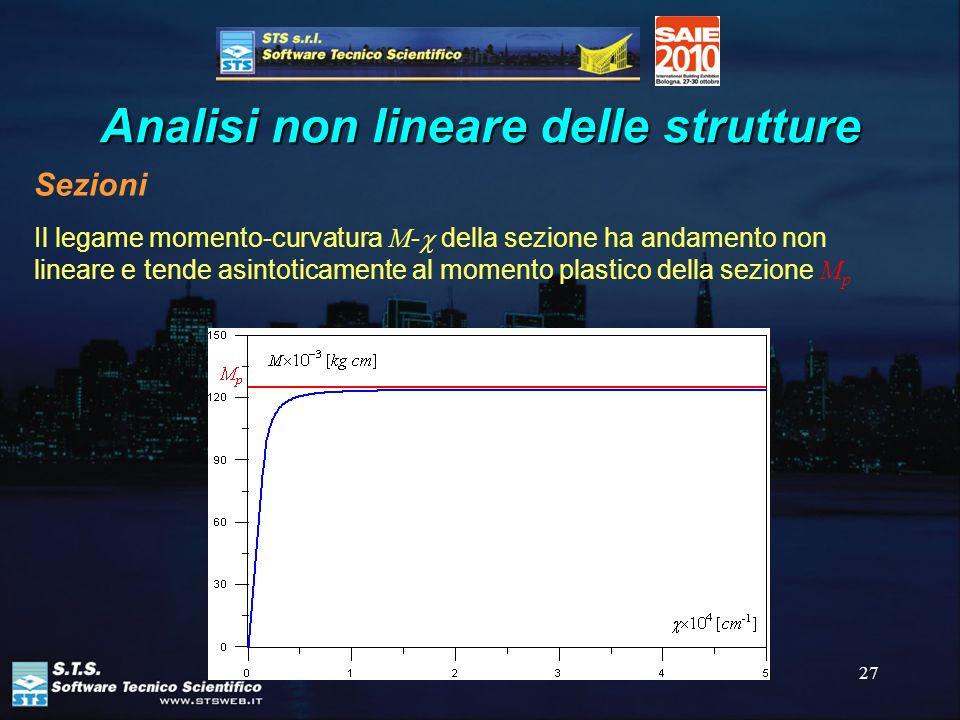 27 Analisi non lineare delle strutture Sezioni Il legame momento-curvatura M - della sezione ha andamento non lineare e tende asintoticamente al momen