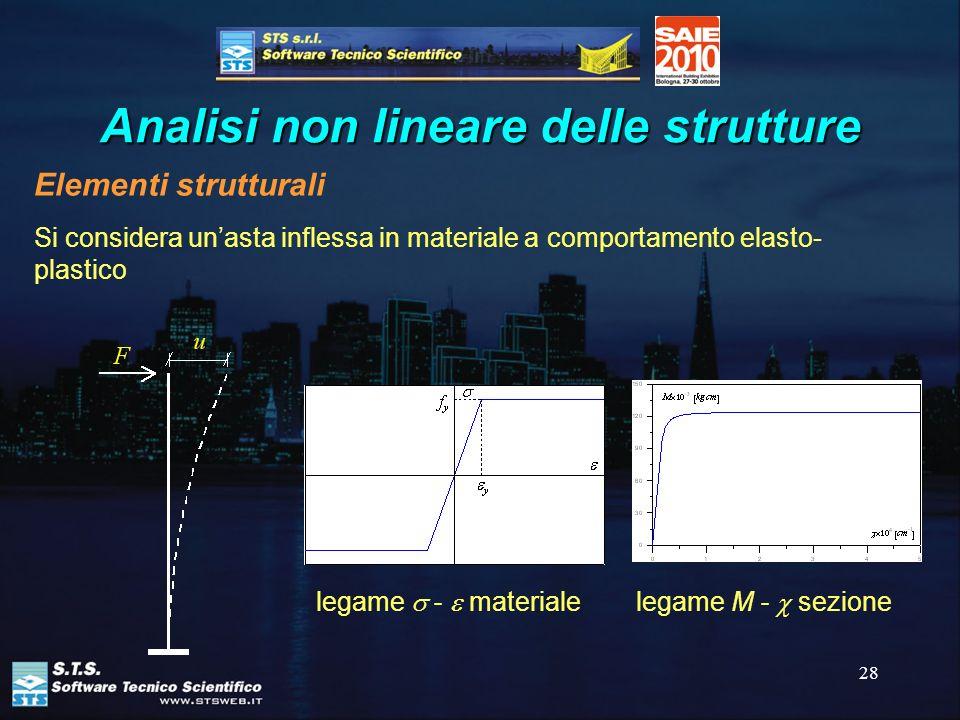 28 Analisi non lineare delle strutture Elementi strutturali Si considera unasta inflessa in materiale a comportamento elasto- plastico legame - materi