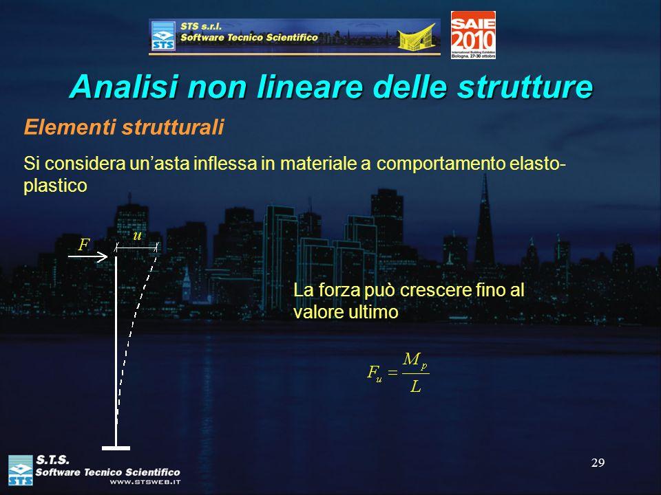 29 Analisi non lineare delle strutture Elementi strutturali Si considera unasta inflessa in materiale a comportamento elasto- plastico La forza può cr