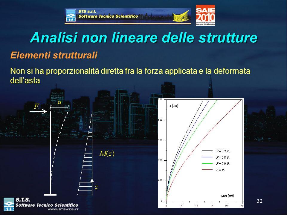 32 Analisi non lineare delle strutture Elementi strutturali Non si ha proporzionalità diretta fra la forza applicata e la deformata dellasta