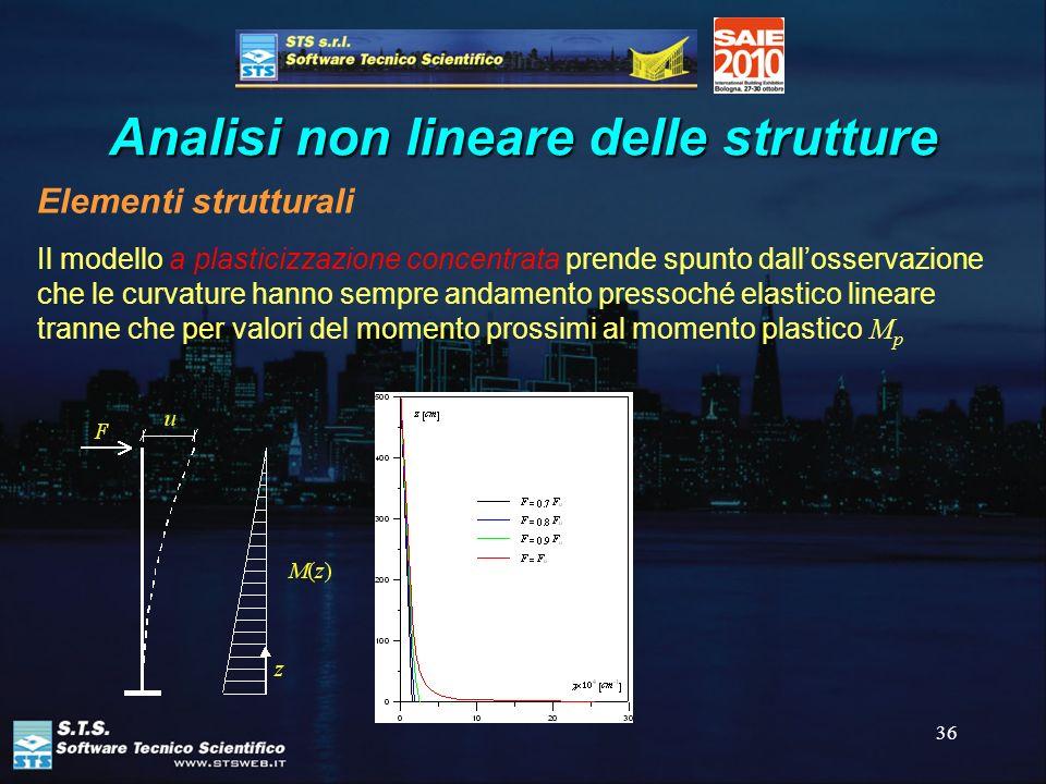 36 Analisi non lineare delle strutture Elementi strutturali Il modello a plasticizzazione concentrata prende spunto dallosservazione che le curvature