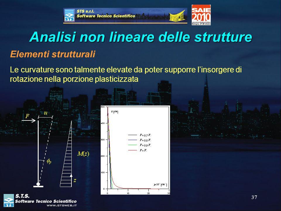 37 Analisi non lineare delle strutture Elementi strutturali Le curvature sono talmente elevate da poter supporre linsorgere di rotazione nella porzion