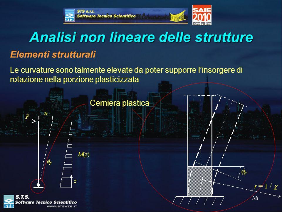 38 Analisi non lineare delle strutture Elementi strutturali Le curvature sono talmente elevate da poter supporre linsorgere di rotazione nella porzion