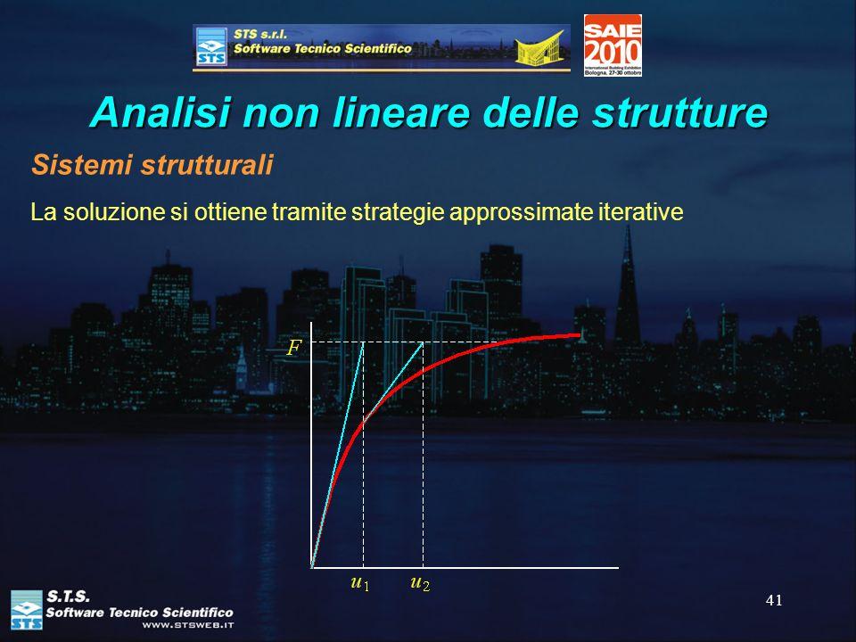41 Analisi non lineare delle strutture Sistemi strutturali La soluzione si ottiene tramite strategie approssimate iterative