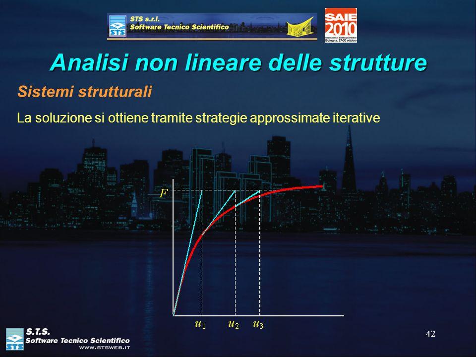42 Analisi non lineare delle strutture Sistemi strutturali La soluzione si ottiene tramite strategie approssimate iterative