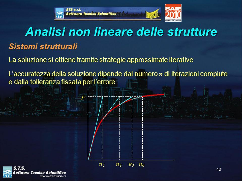 43 Analisi non lineare delle strutture Sistemi strutturali La soluzione si ottiene tramite strategie approssimate iterative Laccuratezza della soluzio