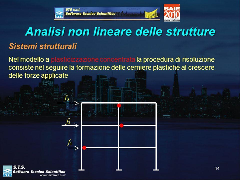 44 Analisi non lineare delle strutture Sistemi strutturali Nel modello a plasticizzazione concentrata la procedura di risoluzione consiste nel seguire
