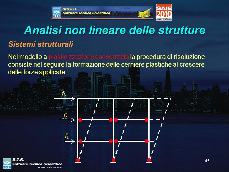 45 Analisi non lineare delle strutture Sistemi strutturali Nel modello a plasticizzazione concentrata la procedura di risoluzione consiste nel seguire