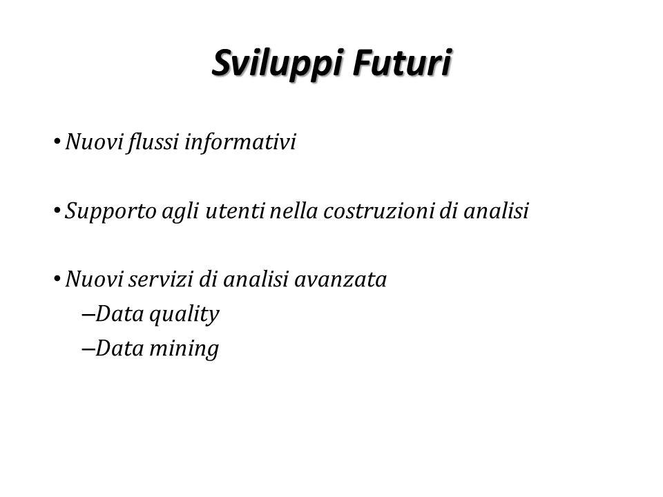 Sviluppi Futuri Nuovi flussi informativi Supporto agli utenti nella costruzioni di analisi Nuovi servizi di analisi avanzata – Data quality – Data min