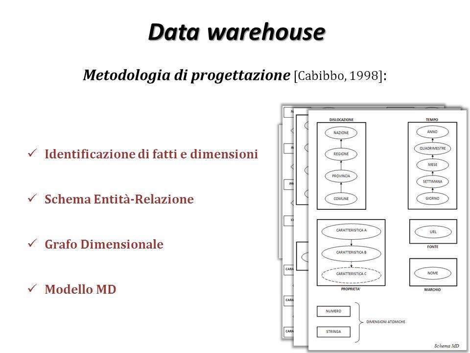 Identificazione di fatti e dimensioni Schema Entità-Relazione Grafo Dimensionale Modello MD Studio della natura delle sorgenti Formato di rappresentaz