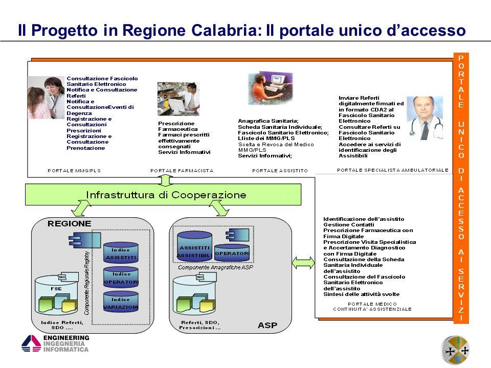 15 Il Progetto in Regione Calabria: Il portale unico daccesso