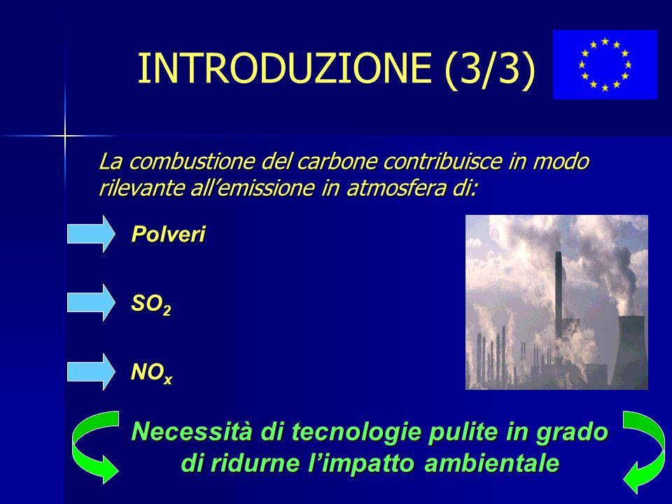 Necessità di tecnologie pulite in grado di ridurne limpatto ambientale La combustione del carbone contribuisce in modo rilevante allemissione in atmosfera di: Polveri Polveri SO 2 NO x INTRODUZIONE (3/3)