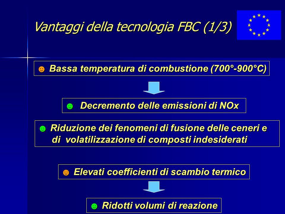 Ridotti volumi di reazione Vantaggi della tecnologia FBC (1/3) Elevati coefficienti di scambio termico Bassa temperatura di combustione (700°-900°C) Decremento delle emissioni di NOx Riduzione dei fenomeni di fusione delle ceneri e di volatilizzazione di composti indesiderati