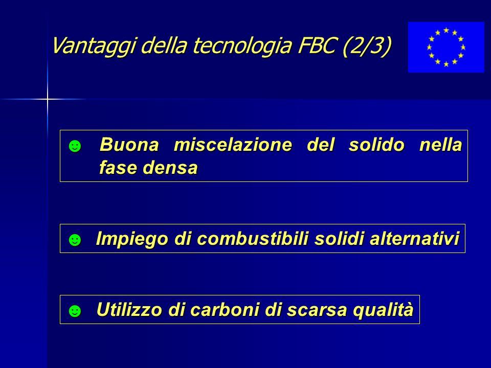 Utilizzo di carboni di scarsa qualità Buona miscelazione del solido nella fase densa Impiego di combustibili solidi alternativi Vantaggi della tecnologia FBC (2/3)