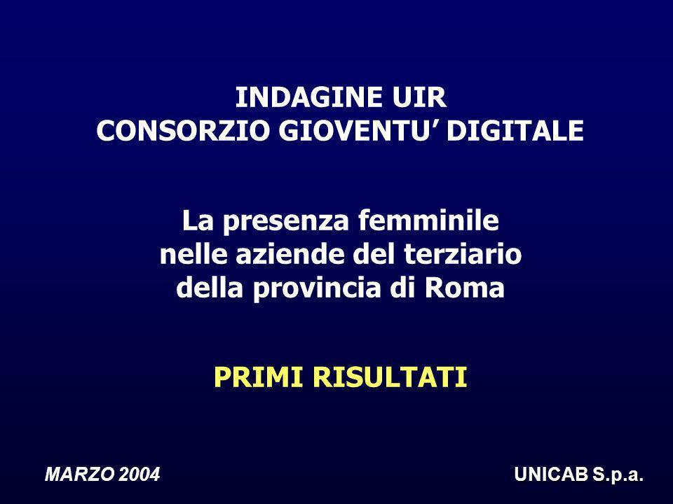 UNICAB S.p.a. MARZO 2004 UNICAB S.p.a. INDAGINE UIR CONSORZIO GIOVENTU DIGITALE La presenza femminile nelle aziende del terziario della provincia di R