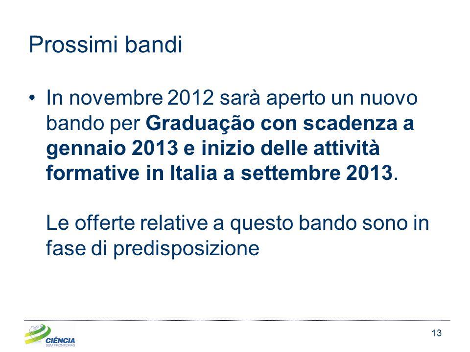 13 Prossimi bandi In novembre 2012 sarà aperto un nuovo bando per Graduação con scadenza a gennaio 2013 e inizio delle attività formative in Italia a settembre 2013.