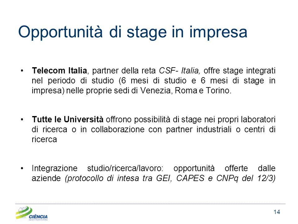 14 Opportunità di stage in impresa Telecom Italia, partner della reta CSF- Italia, offre stage integrati nel periodo di studio (6 mesi di studio e 6 mesi di stage in impresa) nelle proprie sedi di Venezia, Roma e Torino.