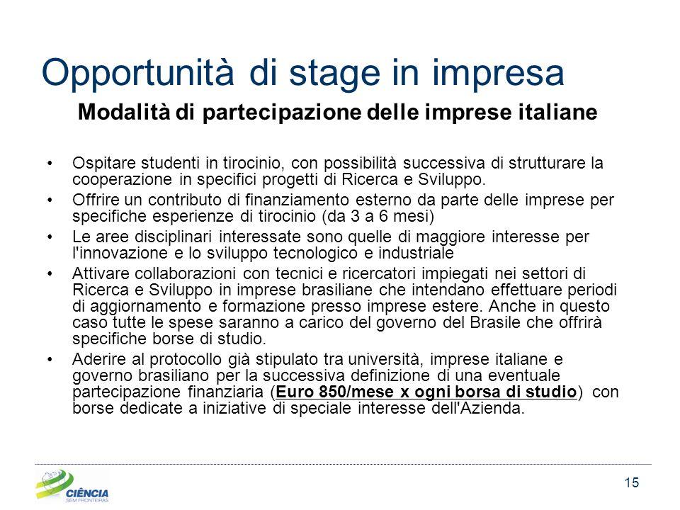 15 Opportunità di stage in impresa Modalità di partecipazione delle imprese italiane Ospitare studenti in tirocinio, con possibilità successiva di strutturare la cooperazione in specifici progetti di Ricerca e Sviluppo.