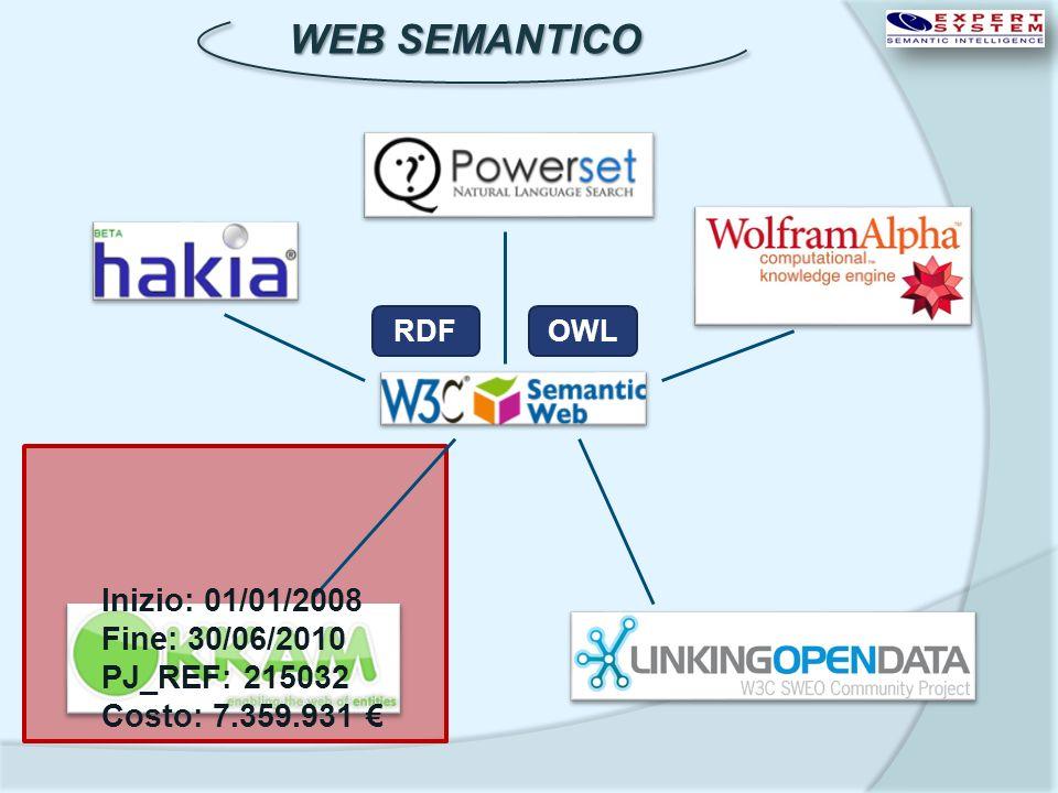 WEB SEMANTICO RDFOWL Inizio: 01/01/2008 Fine: 30/06/2010 PJ_REF: 215032 Costo: 7.359.931