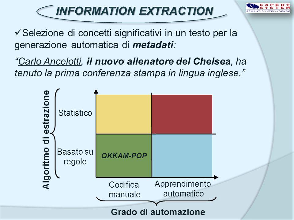 INFORMATION EXTRACTION Selezione di concetti significativi in un testo per la generazione automatica di metadati: Carlo Ancelotti, il nuovo allenatore