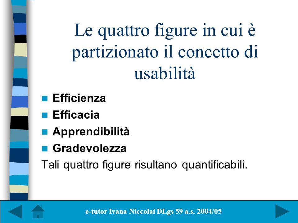 Le quattro figure in cui è partizionato il concetto di usabilità Efficienza Efficacia Apprendibilità Gradevolezza Tali quattro figure risultano quanti