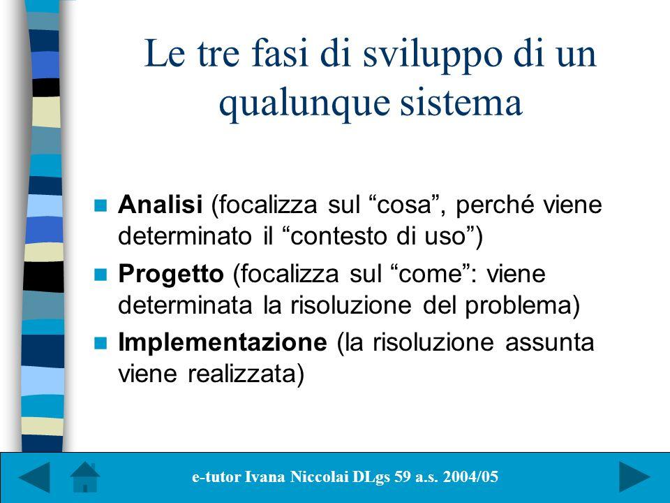 Le tre fasi di sviluppo di un qualunque sistema Analisi (focalizza sul cosa, perché viene determinato il contesto di uso) Progetto (focalizza sul come