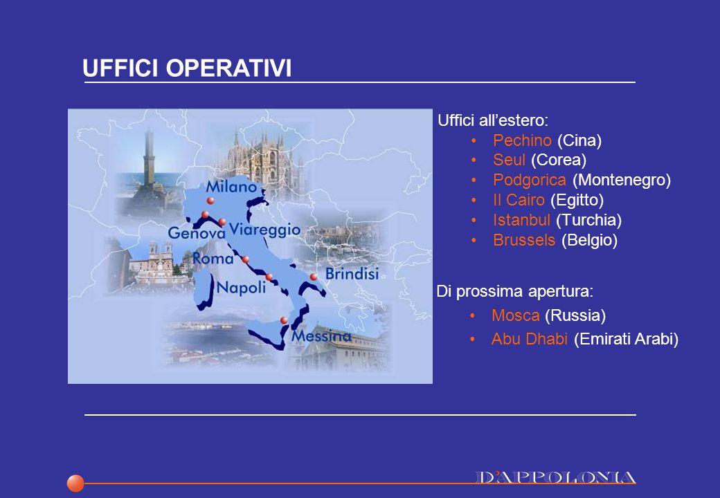 UFFICI OPERATIVI Uffici allestero: Pechino (Cina) Seul (Corea) Podgorica (Montenegro) Il Cairo (Egitto) Istanbul (Turchia) Brussels (Belgio) Di prossima apertura: Mosca (Russia) Abu Dhabi (Emirati Arabi)