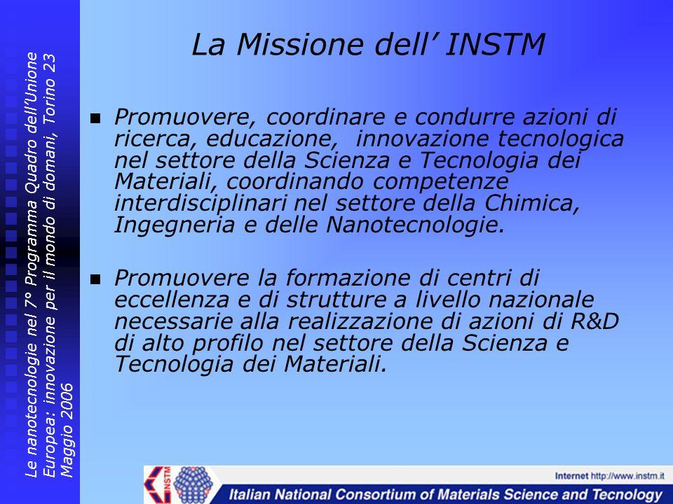 La Missione dell INSTM Promuovere, coordinare e condurre azioni di ricerca, educazione, innovazione tecnologica nel settore della Scienza e Tecnologia