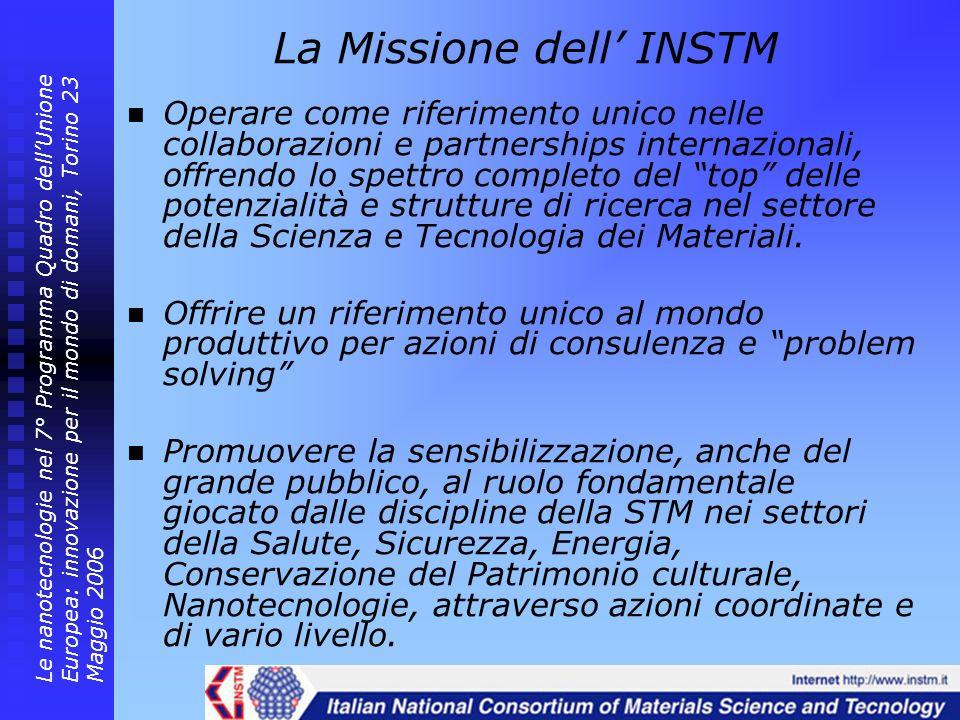 Progetti a livello nazionale di INSTM 2002 - 2005 AreaCoord.Part.