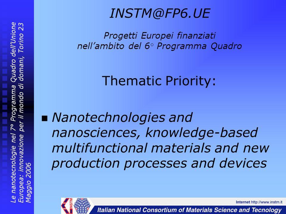 INSTM@FP6.UE Progetti Europei finanziati nellambito del 6° Programma Quadro Thematic Priority: Nanotechnologies and nanosciences, knowledge-based mult