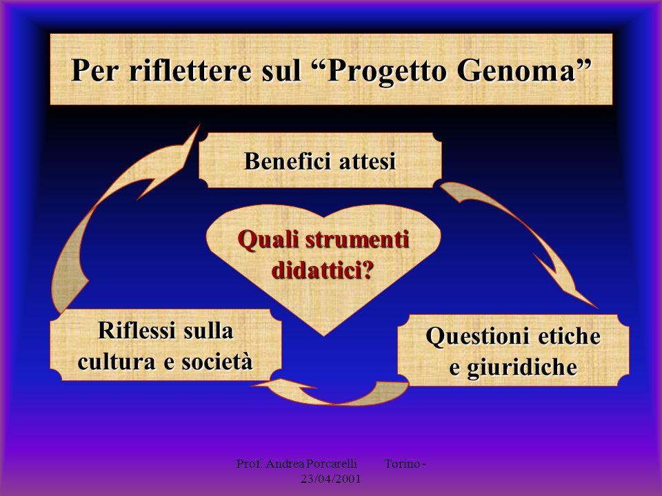Prof. Andrea Porcarelli Torino - 23/04/2001 Per riflettere sul Progetto Genoma Benefici attesi Questioni etiche e giuridiche Riflessi sulla cultura e