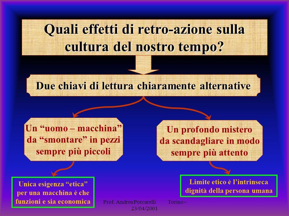 Prof. Andrea Porcarelli Torino - 23/04/2001 Quali effetti di retro-azione sulla cultura del nostro tempo? Due chiavi di lettura chiaramente alternativ