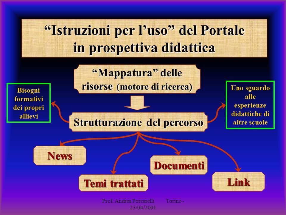 Prof. Andrea Porcarelli Torino - 23/04/2001 Istruzioni per luso del Portale in prospettiva didattica Mappatura delle risorse (motore di ricerca) Strut