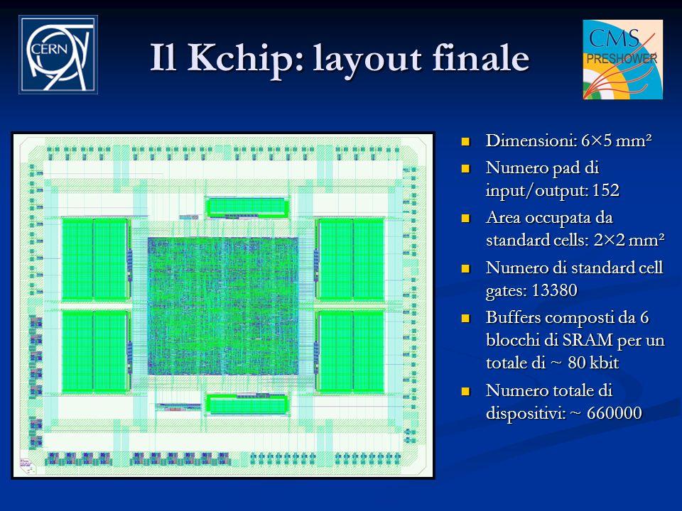 Il prototipo KchipB Differenze dal Kchip: 1 solo canale di input Buffer di dimensioni ridotte Chip di dimensioni 3.15×2.00 mm² Effettuato un primo testing