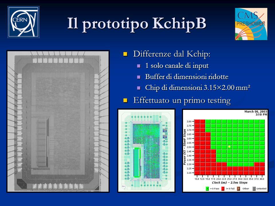 Tecniche di realizzazione di circuiti integrati resistenti a radiazione Tecniche di realizzazione di circuiti integrati resistenti a radiazione Il CERN e la fisica delle alte energie Il CERN e la fisica delle alte energie Lacceleratore LHC e lesperimento CMS Lacceleratore LHC e lesperimento CMS Il calorimetro elettromagnetico ECAL ed il preshower.