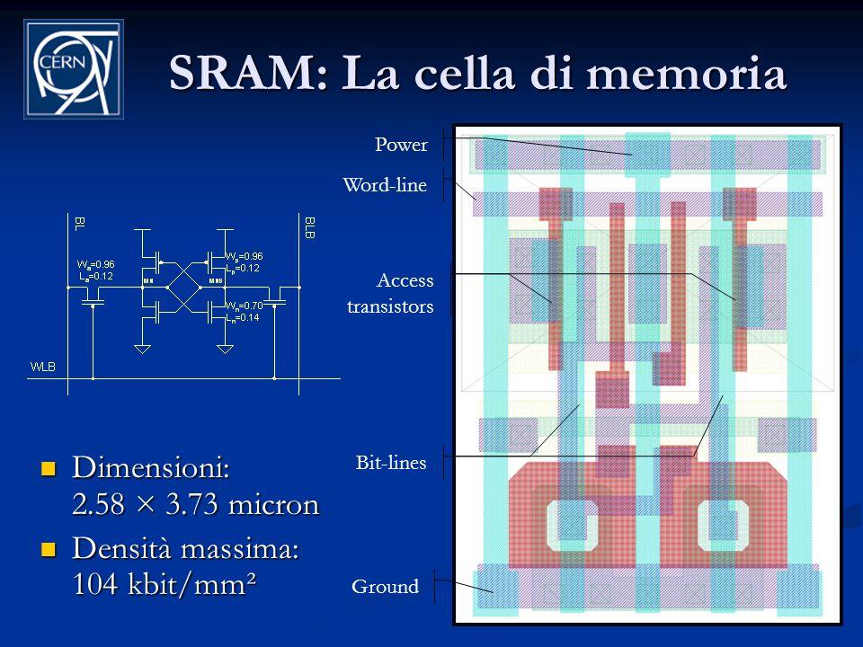 SRAM: Tecniche di self-timing Array di celle di dimensione configurabile Aggiunta di una colonna ed una riga di celle dummy Le dummy bit-lines e word- line sono utilizzate per la temporizzazione Stessi ritardi delle linee normali Indirizzate ad ogni operazione di lettura/scrittura Dummy Bit-lines Dummy Word-line