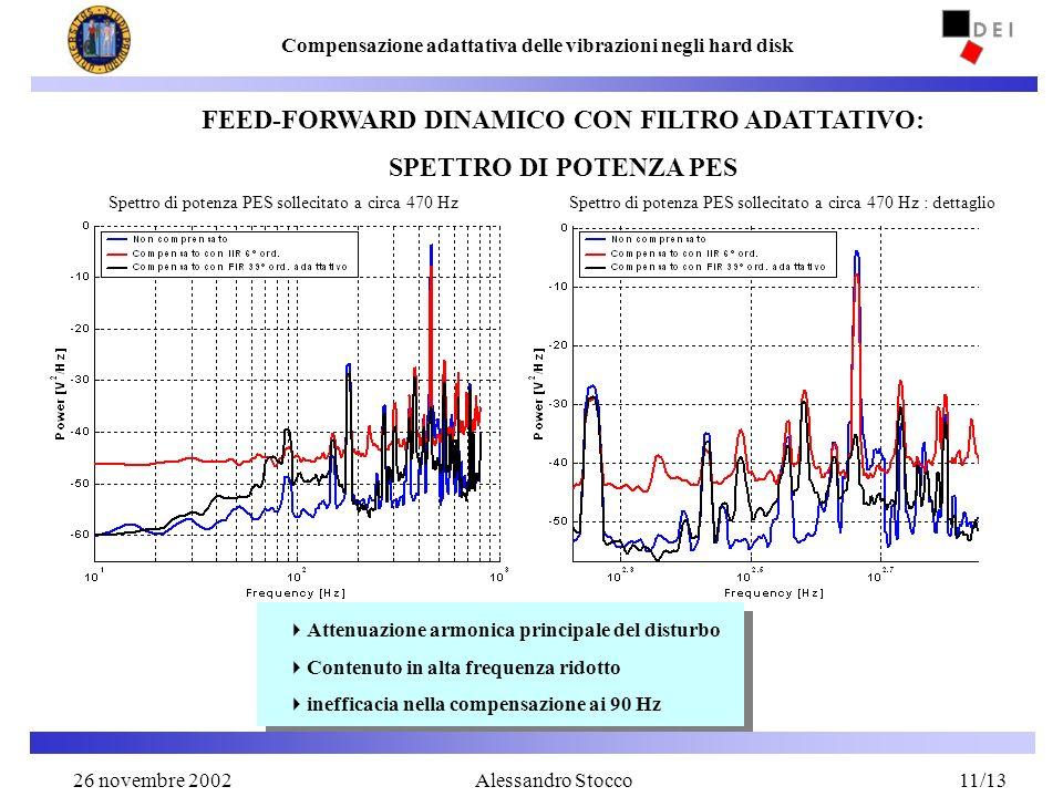 26 Novembre 200211 Compensazione adattativa delle vibrazioni negli hard disk Alessandro Stocco FEED-FORWARD DINAMICO CON FILTRO ADATTATIVO: SPETTRO DI