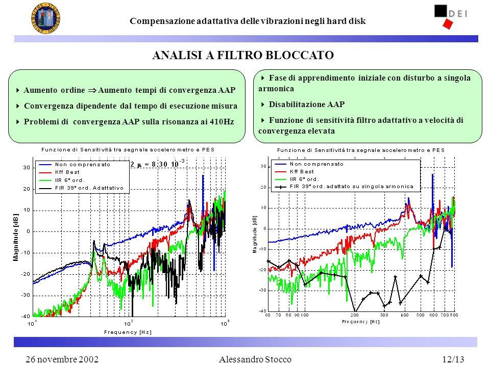 26 Novembre 200212 Compensazione adattativa delle vibrazioni negli hard disk Alessandro Stocco ANALISI A FILTRO BLOCCATO Fase di apprendimento inizial