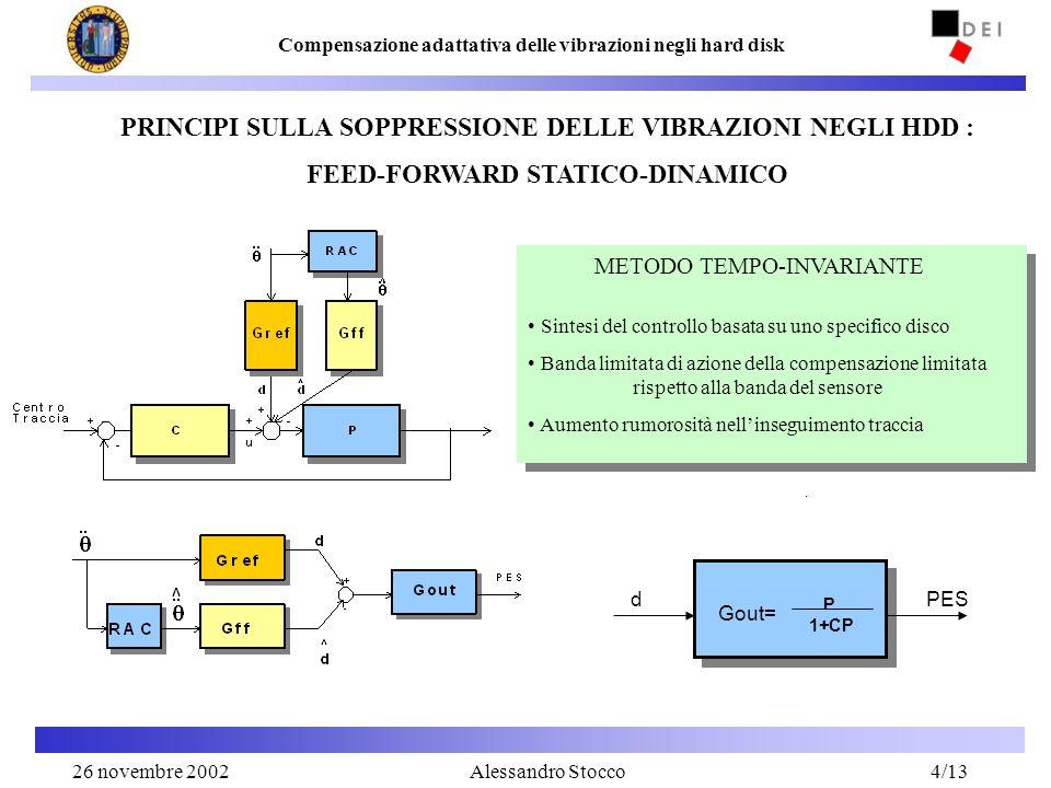 26 Novembre 20024 Compensazione adattativa delle vibrazioni negli hard disk Alessandro Stocco PRINCIPI SULLA SOPPRESSIONE DELLE VIBRAZIONI NEGLI HDD :