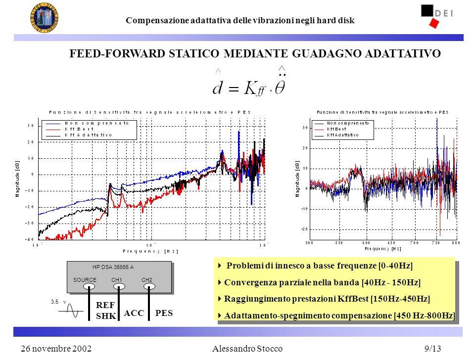 26 Novembre 20029 Compensazione adattativa delle vibrazioni negli hard disk Alessandro Stocco FEED-FORWARD STATICO MEDIANTE GUADAGNO ADATTATIVO Proble