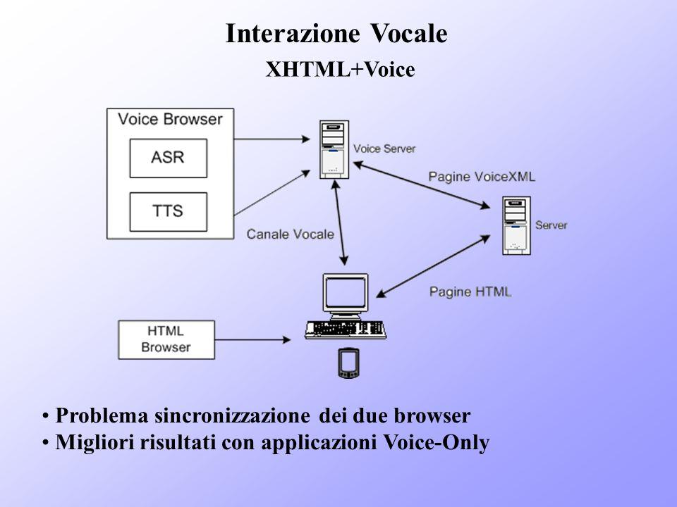 Interazione Vocale XHTML+Voice Problema sincronizzazione dei due browser Migliori risultati con applicazioni Voice-Only