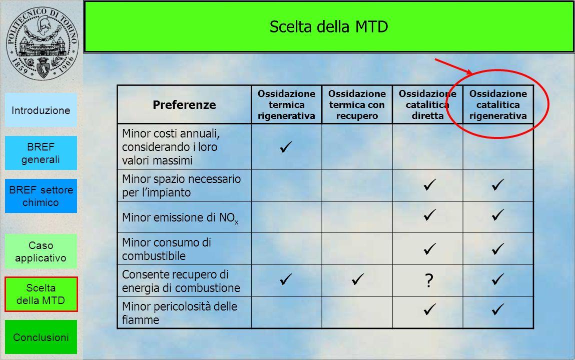 Scelta della MTD Preferenze Ossidazione termica rigenerativa Ossidazione termica con recupero Ossidazione catalitica diretta Ossidazione catalitica ri