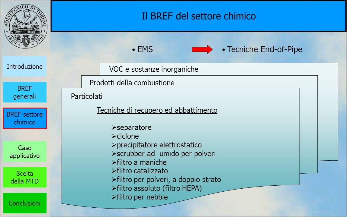 Il BREF del settore chimico EMS Tecniche End-of-Pipe Prodotti della combustione Particolati VOC e sostanze inorganiche Tecniche di recupero ed abbattimento iniezione di assorbente a secco iniezione di assorbente a semi-secco iniezione di assorbente ad umido riduzione selettiva non catalizzata di NO x (SNCR) riduzione selettiva catalizzata di NO x (SCR) Caso applicativo BREF generali Introduzione Scelta della MTD Conclusioni BREF settore chimico