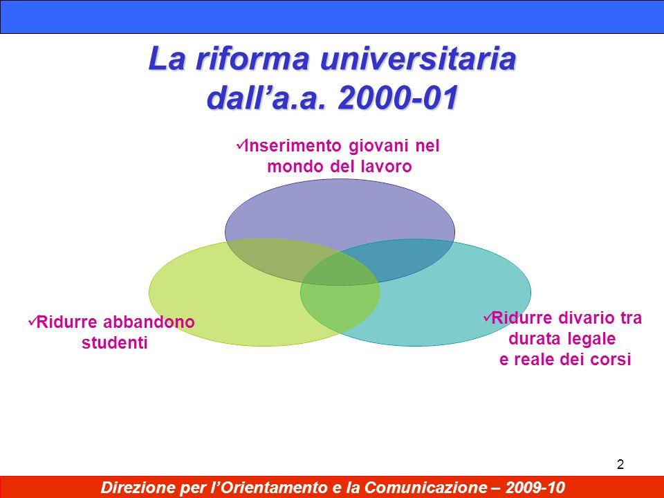 2 La riforma universitaria dalla.a.